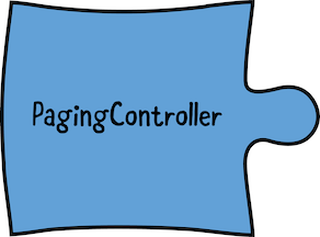 PagingController represented as a puzzle piece.