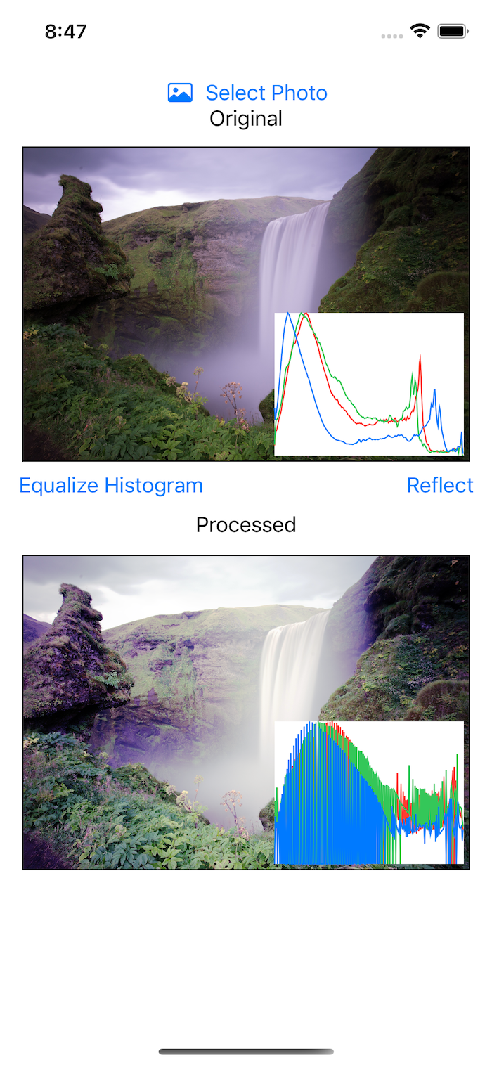Original and processed waterfall with histograms