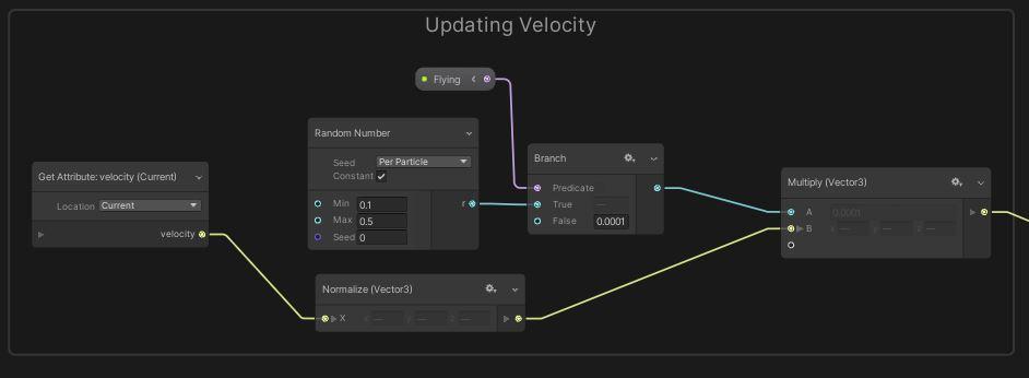 Particle Velocity Nodes