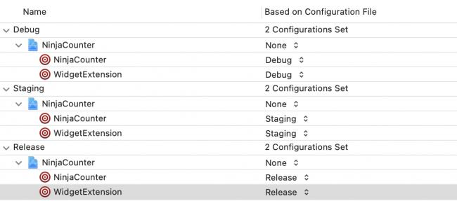 Configuration files set for targets