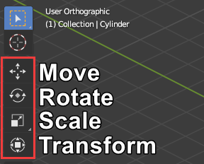 The Transform tools highlighted