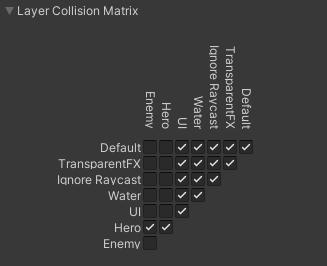 The Physics2D Layer Collision Matrix