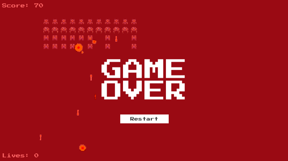 The Game Over panel