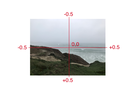 Image of seashore with normalized coordinate