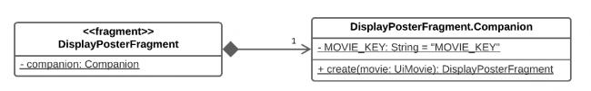 Class Diagram - Companion Objects