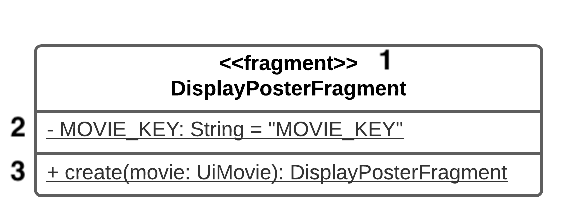Class Diagram - DisplayPosterFragment