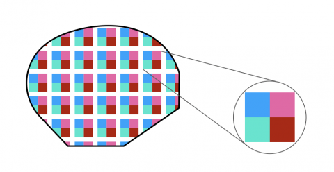 Drawing filled with pattern of colored squares