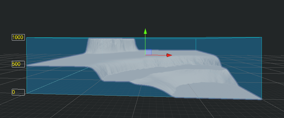 Gizmo tool showing the headroom of a terrain