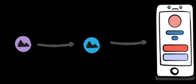 Your Flutter app uses Flutter Framework and Dart to build apps illustration.