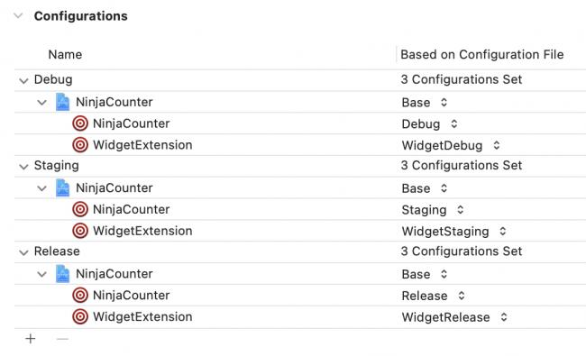 Build configuration with custom widget configuration