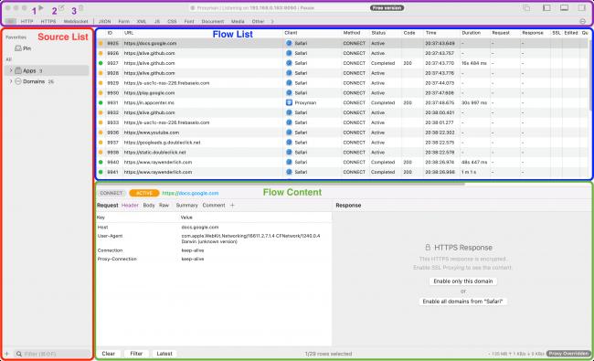 Proxyman app showing different parts of Proxyman's interface, the Source List, Flow List and a Flow Content panel.