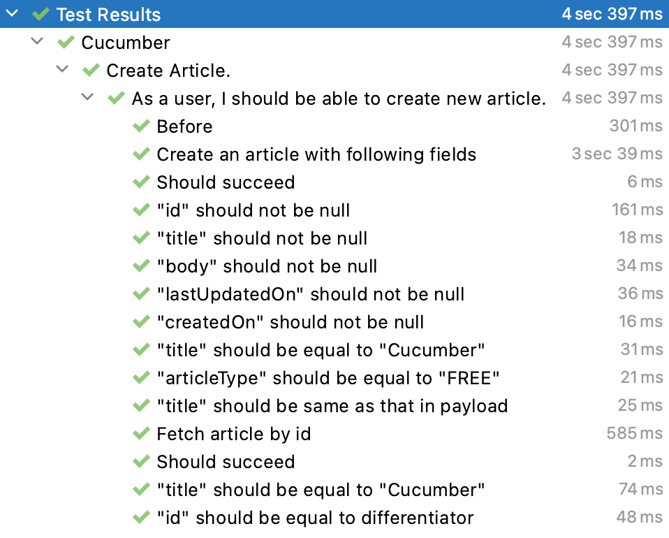 All tests for the scenario completed successfully for the Feature: create-article configuration