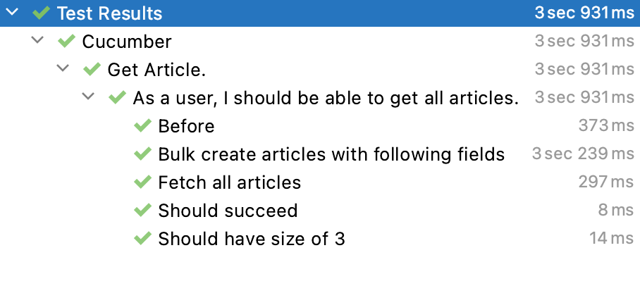 All tests completed successfully for the Feature: get-article configuration