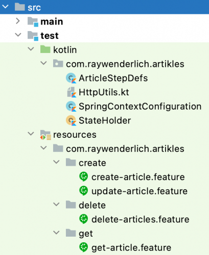 Final project's Test directory structure that includes feature files to delete and update articles